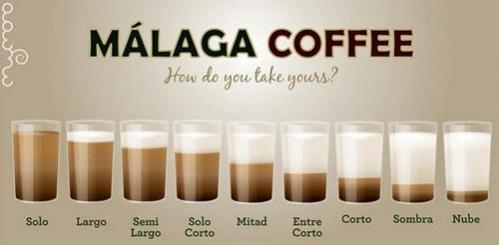 Kaffevarianten Malaga